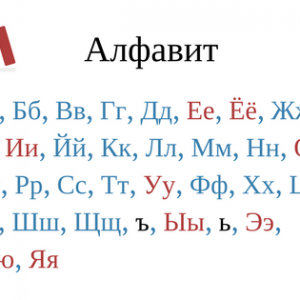 Russian alphabet and sounds