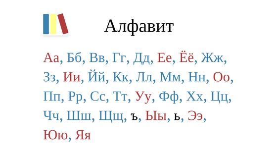 Алфавит: буквы и звуки в русском языке (с аудио)