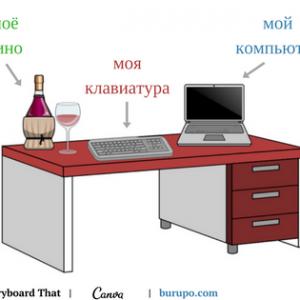 Урок «Мой компьютер, моя клавиатура, моё вино» (A1)