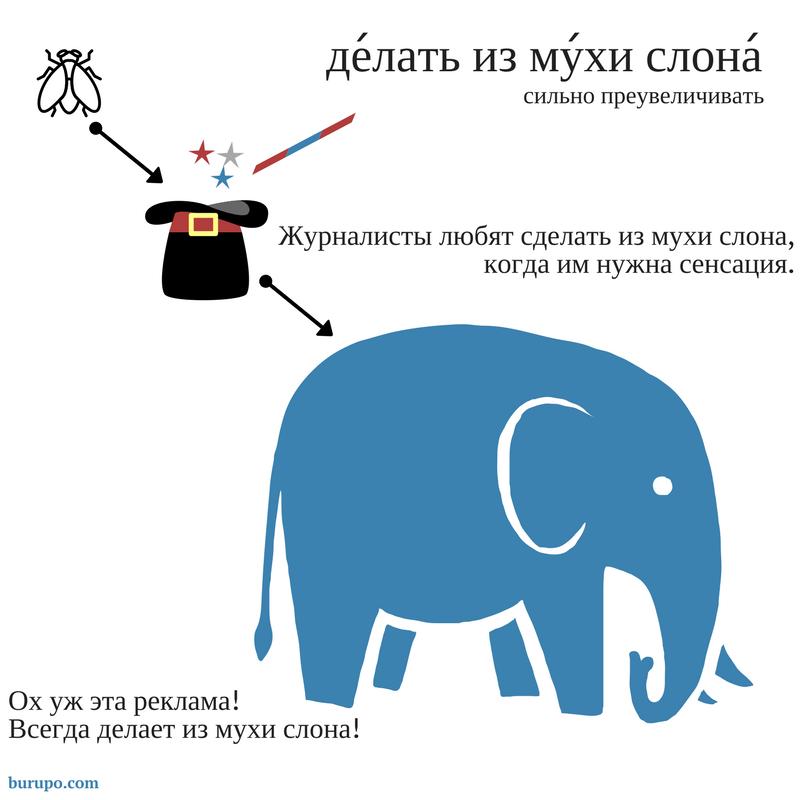 Делать / сделать из мухи слона