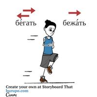 глаголы движения / russian verbs of motion / бегать - бежать