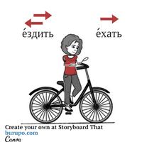глаголы движения / russian verbs of motion / ездить - ехать