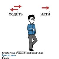 глаголы движения / russian verbs of motion / ходить - идти