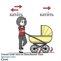 глаголы движения / russian verbs of motion / катать- катить