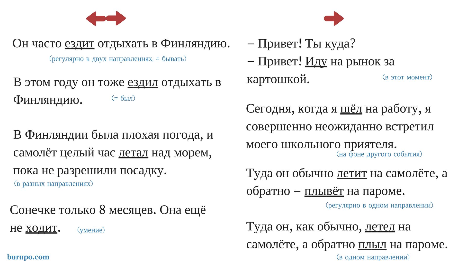 глаголы движения / russian verbs of motion resume