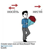 глаголы движения / russian verbs of motion / носить - нести