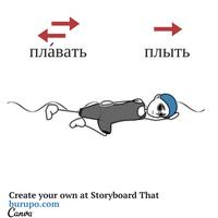 глаголы движения / russian verbs of motion / плавать - плыть