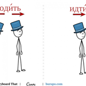 'Ходить,' 'идти,' and other verbs of motion in Russian