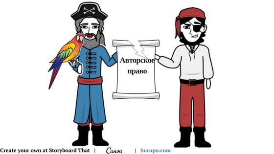 урок русского языка об авторском праве / Russian Language lesson on copyright
