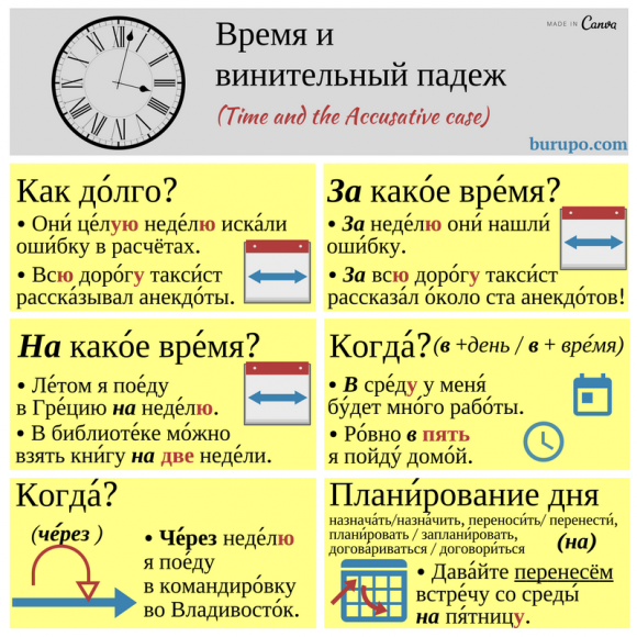 when to use accusative case in russian time / винительный падеж в русском языке время