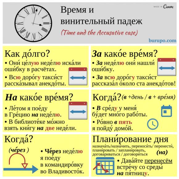 when to use accusative case in russian time / винительный падеж в русском языке время