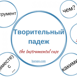 Instrumental case in use: when and how to use it