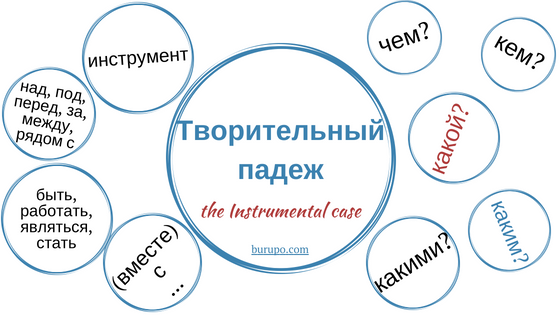 Instrumental case in Russian. Endings