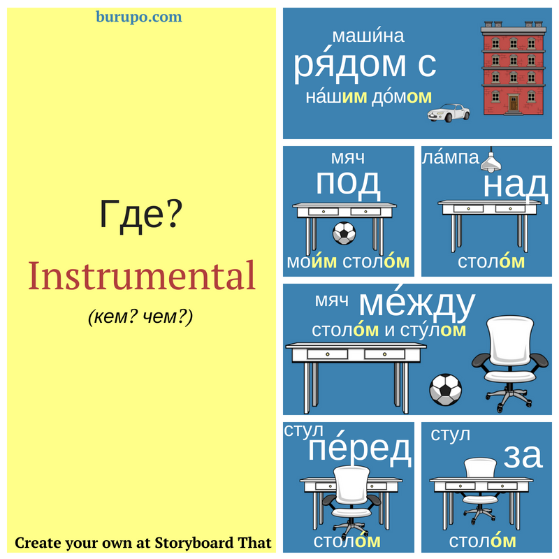 Instrumental case in use: Where? / Значения творительного падежа: где?