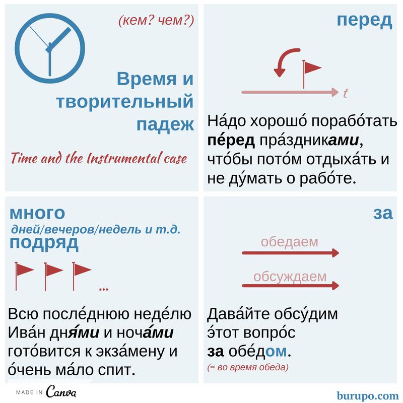 Instrumental case in use: time / Значения творительного падежа: время